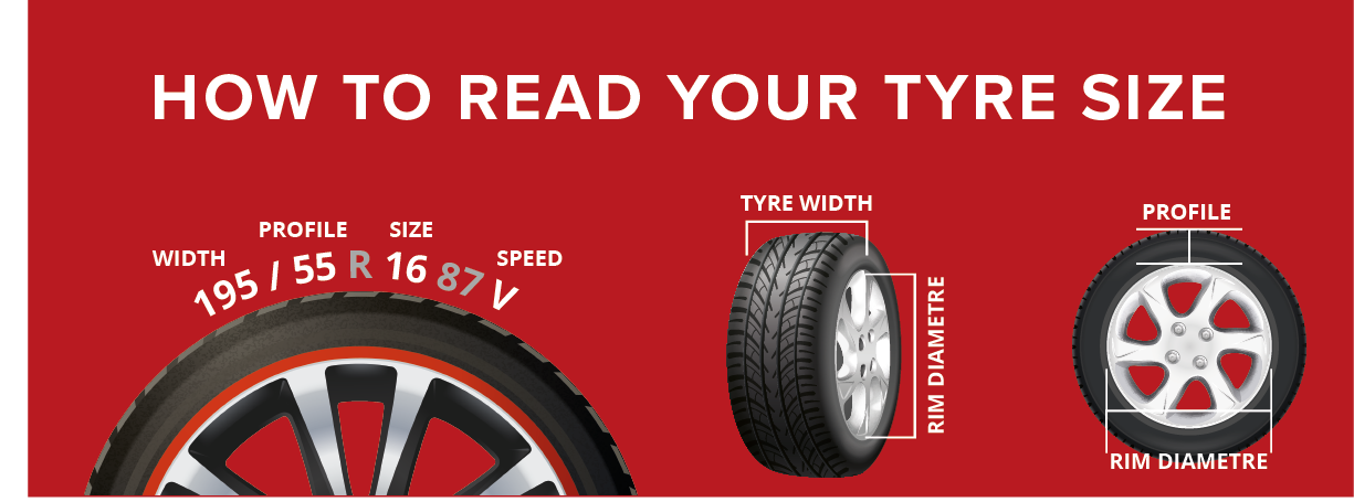 Online Tyre Enquiry Guide